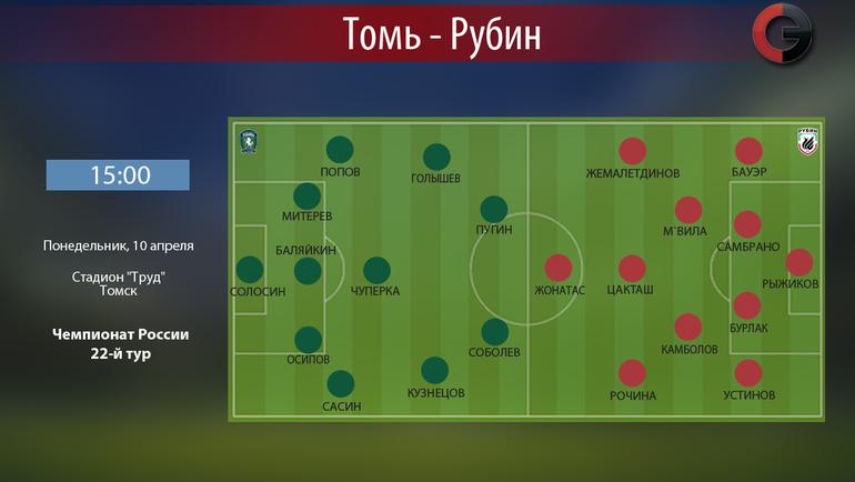 """Томь"" vs""Рубин"". Фото «СЭ»"