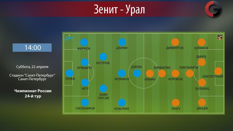"""""""Зенит"""" vs """"Урал"""". Фото """"СЭ"""""""