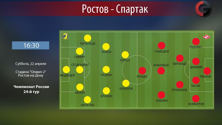 """""""Ростов"""" vs """"Спартак"""". Фото """"СЭ"""""""