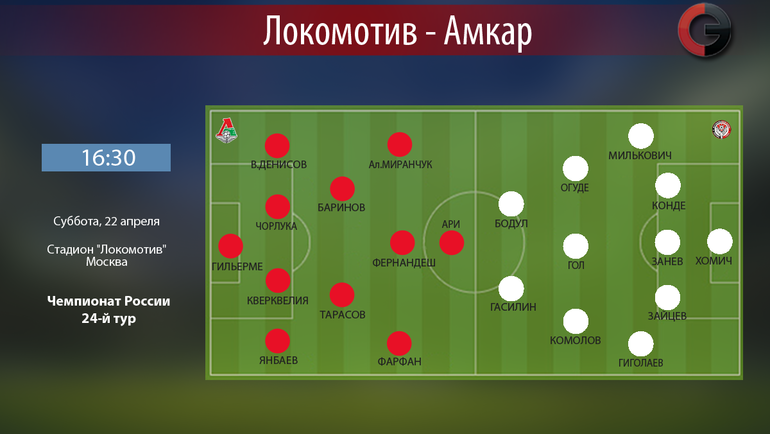 """Локомотив"" vs ""Амкар"". Фото ""СЭ"""