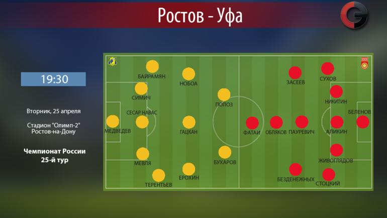 """Ростов"" vs ""Уфа"". Фото ""СЭ"""