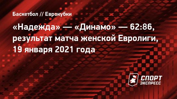 Курское «Динамо» обыграло «Надежду» вЕвролиге