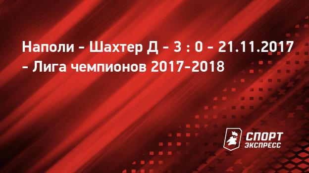 прогноз 14 лига ноября баскетбол европы