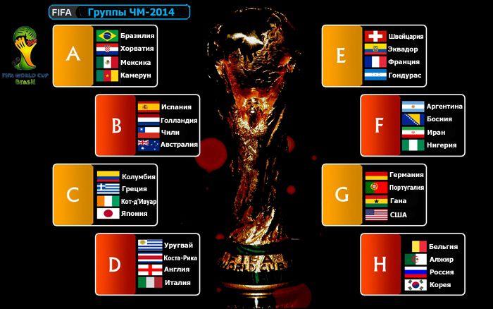 Группа Чемпионата Мира По Футболу 2014 Россия