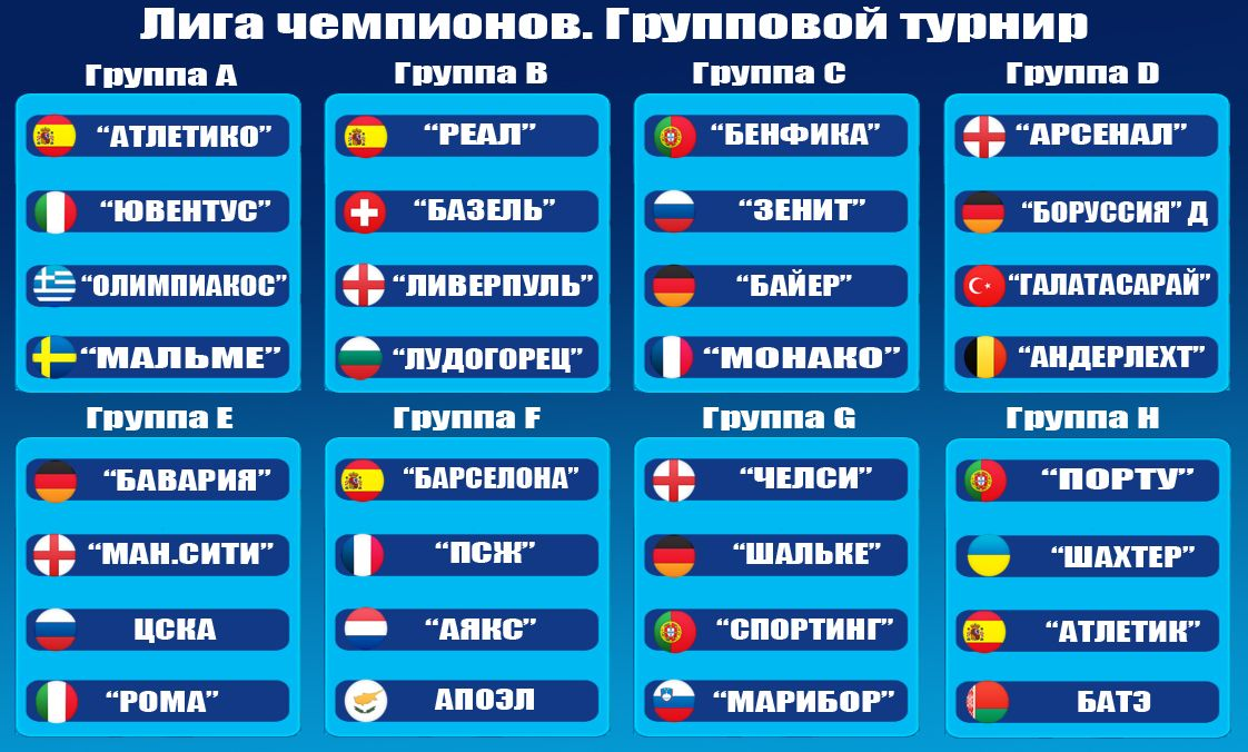 турнирная таблица по футболу лига чемпионов средство против