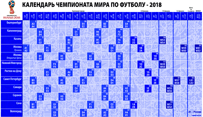 них лучиться календарь игр чм 2018 по футболу вероятность