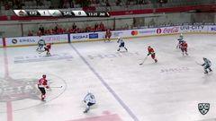 Гол. 2:0. Яшин Олег (Куньлунь РС) оформляет дубль, забросив шайбу в ворота соперника