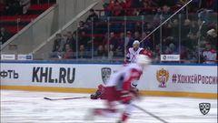 ЦСКА - Локомотив 2:3 Б