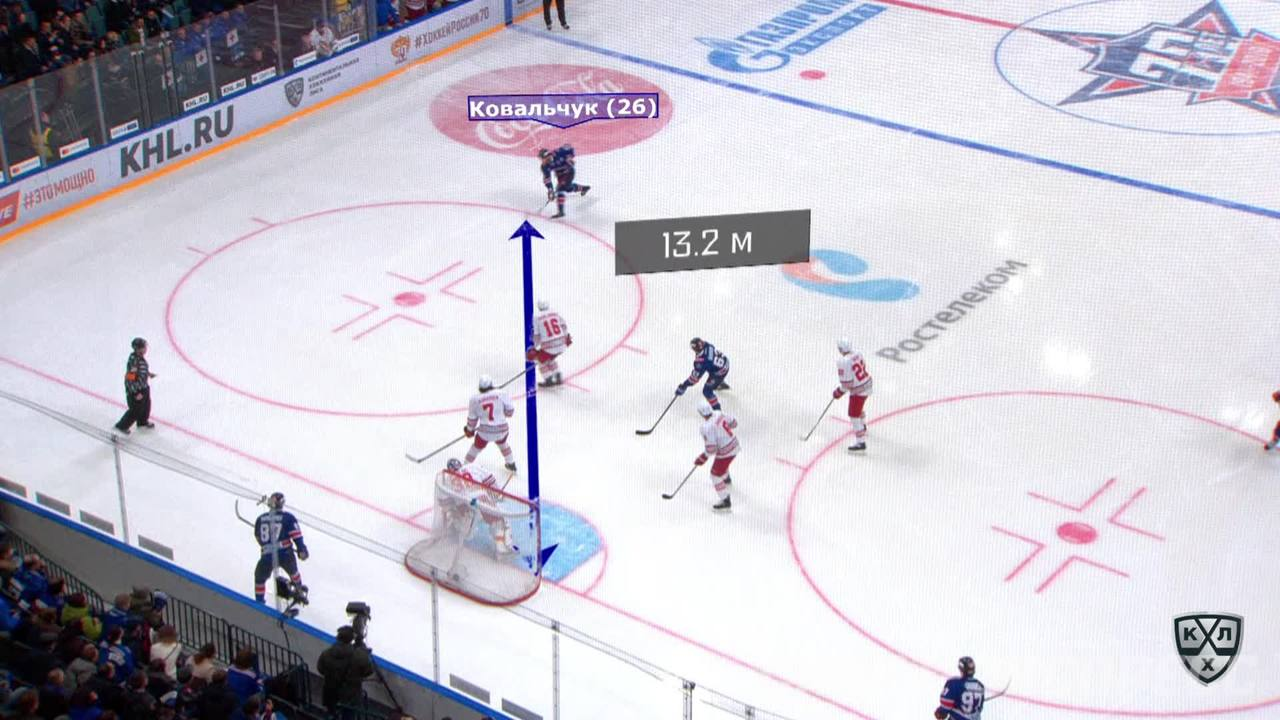 СКА - Йокерит. Лучшие моменты матча
